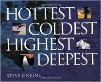 hottest coldest